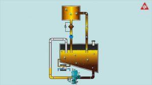 conditioneren van olie met behulp van een offline olie filter unit