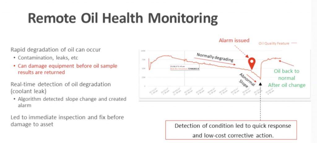Snelle degradatie van olie - Case study